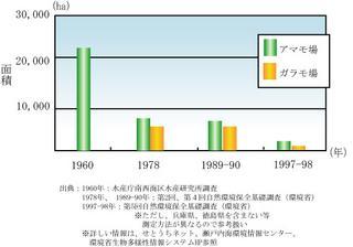 setouchi_amamo.jpg